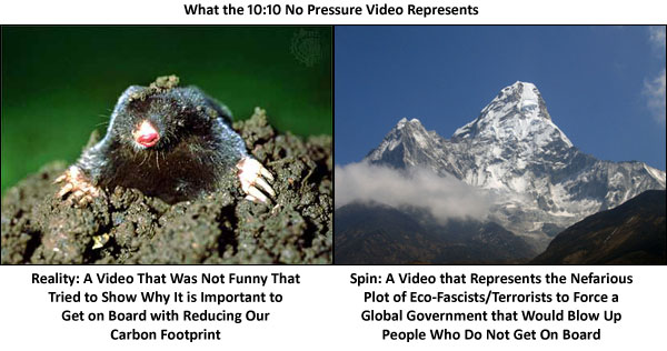 What the 10:10 No Pressure Video Represents